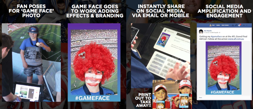 Game Face Experience
